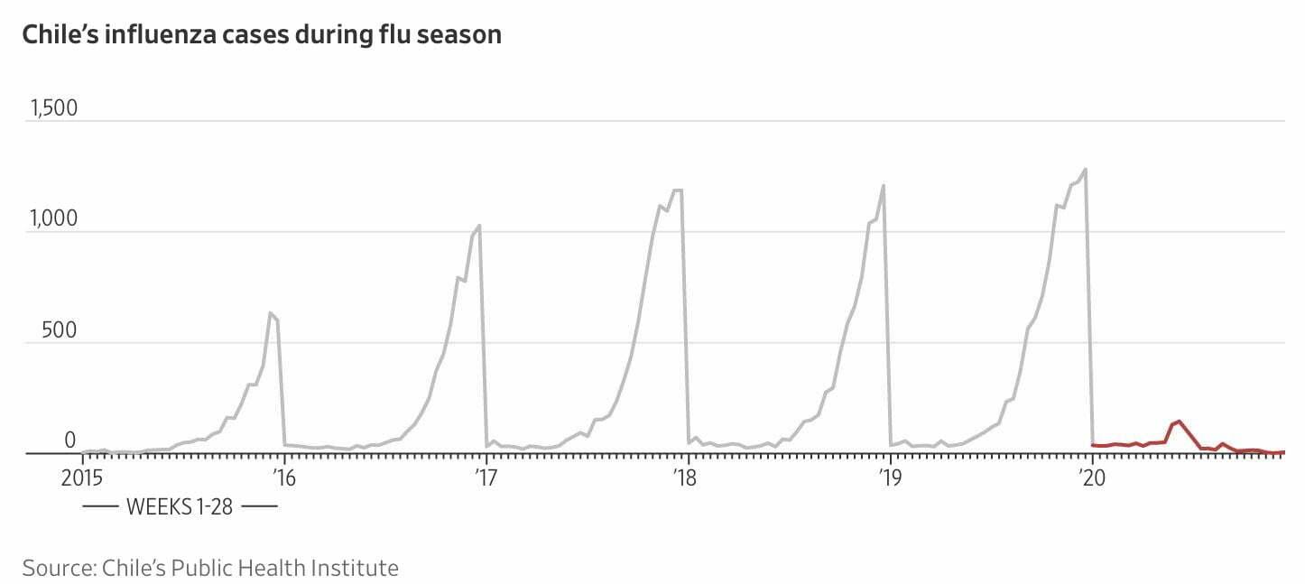 recomendaciones-frente-gripe-2020
